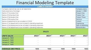 Financial Sensitivity Analysis Template Examples Modeling