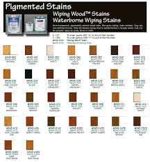 Mohawk Color Chart Wood Finishers Source Newsletter Volume I Issue 6