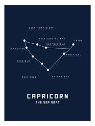 Basquiat Natal Chart Astrology Chart Capricorn Art Print By Art Com