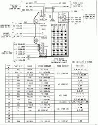 1991 dodge shadow fuse box diagram diy enthusiasts wiring diagrams \u2022 2003 Dodge Ram Fuse Box at 92 Dodge Ram Fuse Box