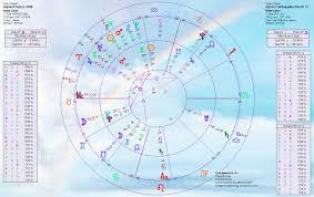 Can Astrology Make Sense Of Japans Earthquake Tsunami