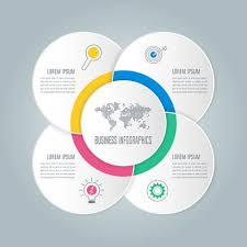 Infographic Venn Diagram Circle Venn Diagram Infographic Download Free Vectors