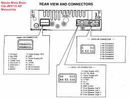 telsta bucket truck wiring diagram wiring info \u2022 Air Conditioner Schematic Wiring Diagram telsta boom wiring diagram download wiring diagram sample rh faceitsalon com ford bucket truck versalift bucket
