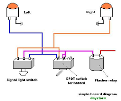 wiring diagram switch indicator the wiring diagram custom hazard switch grassroots motorsports forum wiring diagram