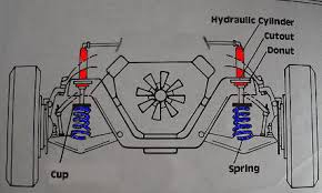 wiring diagram for car hydraulics wiring image complete f b s s hydraulic install in a car eternal rollerz c c on wiring diagram for car hydraulics