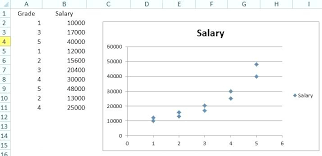 how to make a scatter plot in excel scatter graph excel thread make quadrants on scatter graph excel
