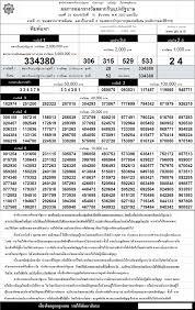 ตรวจหวย ตรวจผลสลากกินแบ่งรัฐบาล 16 ธันวาคม 2553 ใบตรวจหวย 16/12/53