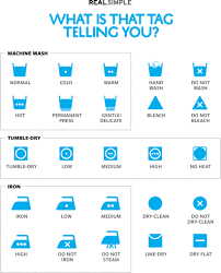 How To Read Laundry Symbols Real Simple