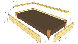 Small Picture Raised Garden Bed Materials List The Garden Inspirations