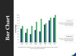 Bar Chart Finance Marketing Management Investment Analysis