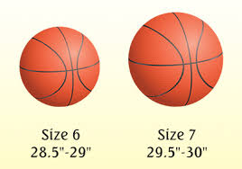 mens basketball size a detailed list of various official basketball sizes