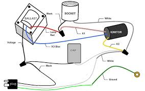 wiring diagram for ballast wiring image wiring diagram high pressure sodium ballast wiring diagram wirdig on wiring diagram for ballast