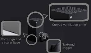 Xbox Series X - Details you may have ...