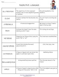 Figurative Language Chart Printable Figurative Language Chart And Student Worksheets Teaching