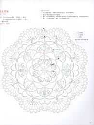 Crochet Round Motif Diagam Crochet Charts Crochet