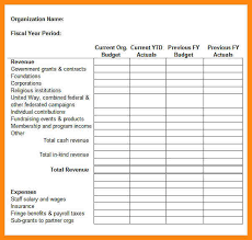 Expenses Report Sample Excel Expenses Report Template Business