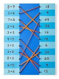 Nim es un juego clásico de estrategia, en el que dos jugadores juegan rondas, en las que quitan piedras (o cerillas, o palos.) de filas distintas. 4 Juegos Educativos Caseros De Matematicas Pequeocio