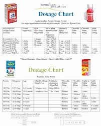 Infant Tylenol Dosage Chart 2019 Infant Tylenol Dosage Chart 160mg 5ml Lovely Weight Toddler