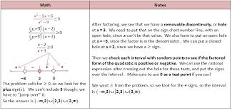 solving rational equations worksheet algebra 2