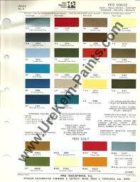 Dodge Challenger Color Chart Futurenuns Info