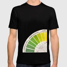 Society6 T Shirt Size Chart Vintage Color Wheel Art Teaching Tool Rainbow Mood Chart T Shirt By Kristiefish