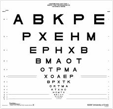Logmar Visual Acuity Chart European Wide Series Etdrs Chart 2