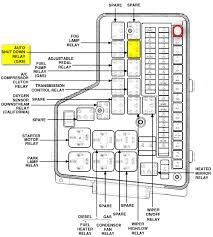 2013 dodge ram 1500 fuse diagram 2013 wiring diagrams online