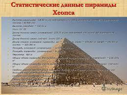 Презентация Египет на английском языке Реферат египет на английском языке