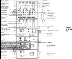 fuse box for ford 500 wiring library 2006 ford explorer2wd fuse box diagram wiring diagrams u2022 2005 ford f350 fuse panel layout