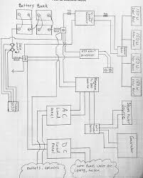 best ideas about electrical wiring diagram not enough motivation to do real bus work so i got our wiring diagram drawn up