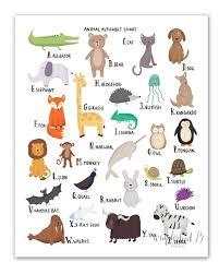 Animal Alphabet Chart A Z Art Print Illustration
