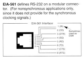 rj45 to rj12 wiring diagram rj45 image wiring diagram rj12 wiring rj12 auto wiring diagram schematic on rj45 to rj12 wiring diagram
