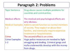 cause and effect essay about drug addiction << college paper  cause and effect essay about drug addiction
