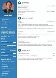 ... Attractive Inspiration Ideas Elon Musk Resume 5 What Would Elon Musks  Look Like ...