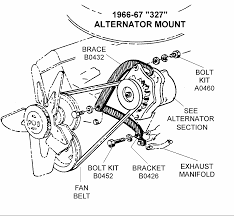 chevy starter wiring diagram discover your wiring diagram 327 chevy alternator wiring diagram