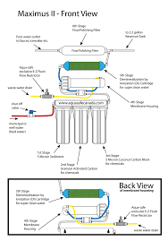 water filter diagram. Reverse Osmosis Water Filtration System Schematic Filter Diagram