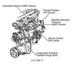similiar chevrolet cavalier 2 2 engine diagram keywords 2000 chevy cavalier 2 2 engine on chevrolet cavalier engine diagram