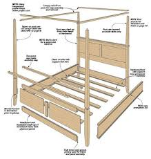 four poster bed plans. Exellent Bed Modern FourPoster Bed  Woodsmith Plans Intended Four Poster I