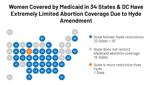 The pregnancy is ended either by taking medicines or having a surgical procedure. The Hyde Amendment And Coverage For Abortion Services Kff