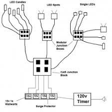 garage wiring ideas garage image wiring diagram garage wiring ideas garage auto wiring diagram schematic on garage wiring ideas