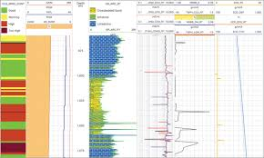 Log Interpretation Charts Geotoolkit The Industry Standard For E P Visualization Int