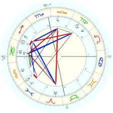 Kareena Kapoor Birth Chart Unbiased Kareena Kapoor Natal Chart
