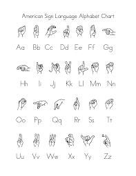 Baby Sign Language Alphabet Chart Templates At