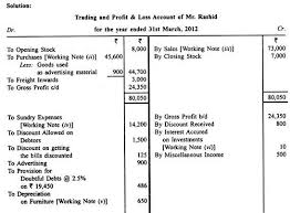 Profit And Loss Account Trading And Profit And Loss Accounts 15 Problems