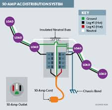 amp rv wiring diagram image wiring diagram 50 amp rv wiring 50 wiring diagrams car on 30 amp rv wiring diagram
