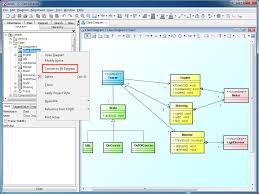 convert diagrams and models in a project   astah netconvert diagram