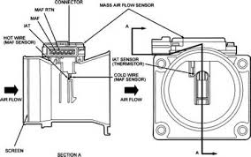 69 lincoln wiring schematic wiring a wall oven automotive wiring 69 lincoln wiring schematic images gallery