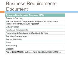 Functional Specification Template For Software Development Choice ...