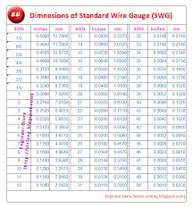 Winding Wire Gauge Chart Pdf Copper Wire Gauge Chart Swg Bedowntowndaytona Com