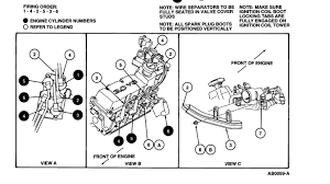 spark plug wiring diagram for a 98 taurus as v6 3 0l dohc vin s